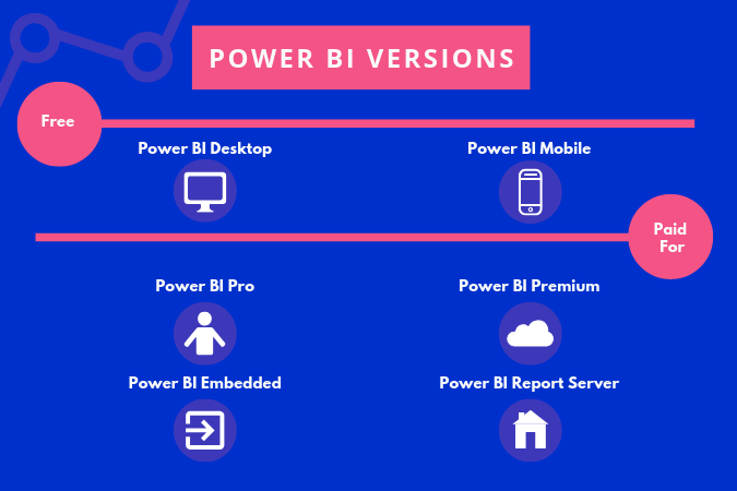 Everything you ever wanted to know about Microsoft Power BI
