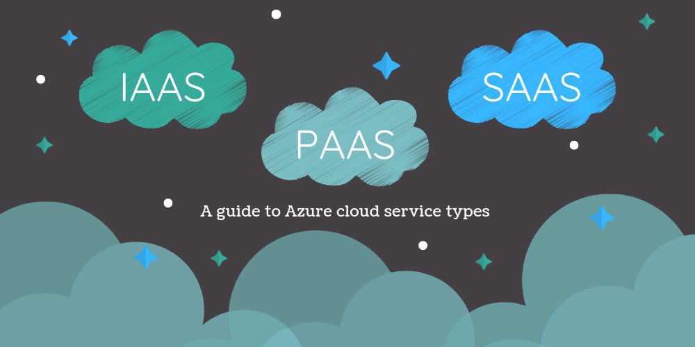 Blue and green clouds representing three types of Azure cloud service types: IaaS, PaaS, and SaaS