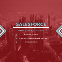 Salesforce financial results center: FY2020